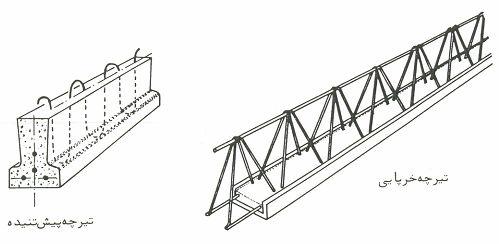 انواع تیرچههای پیشساخته برای سقف تیرچه بلوک