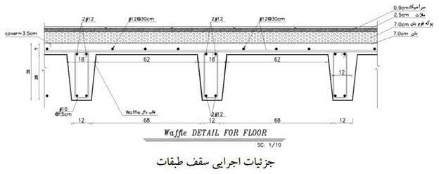 جزییات سقف وافل