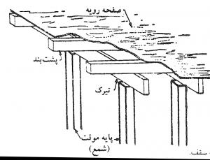 اجزای تشکیل دهنده قالب سقف