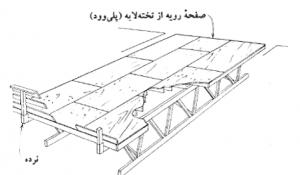 قالب یکپارچه دال بتنی تخت